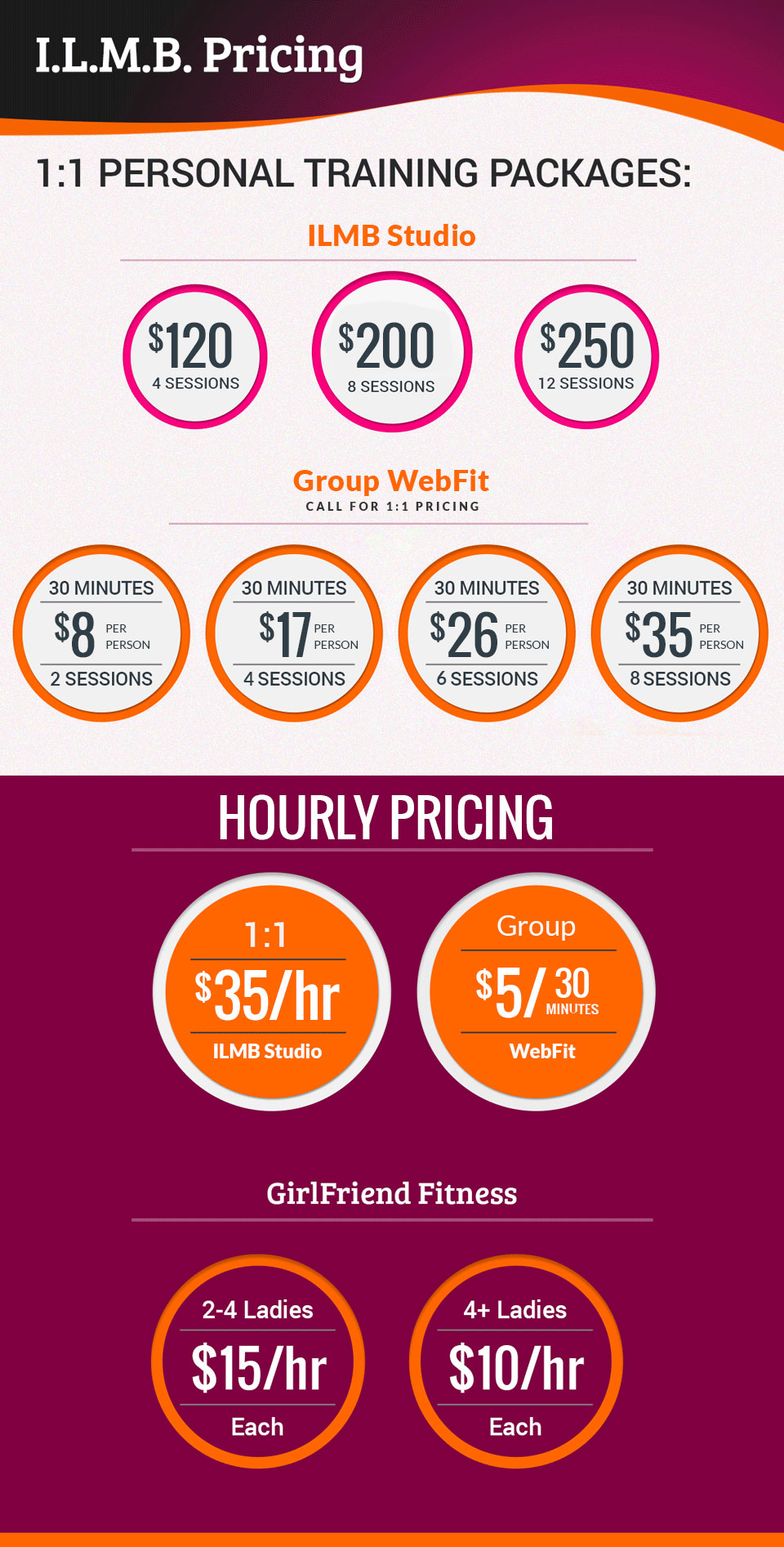 Pricing table for I Love My Body (I.L.M.B.) Services